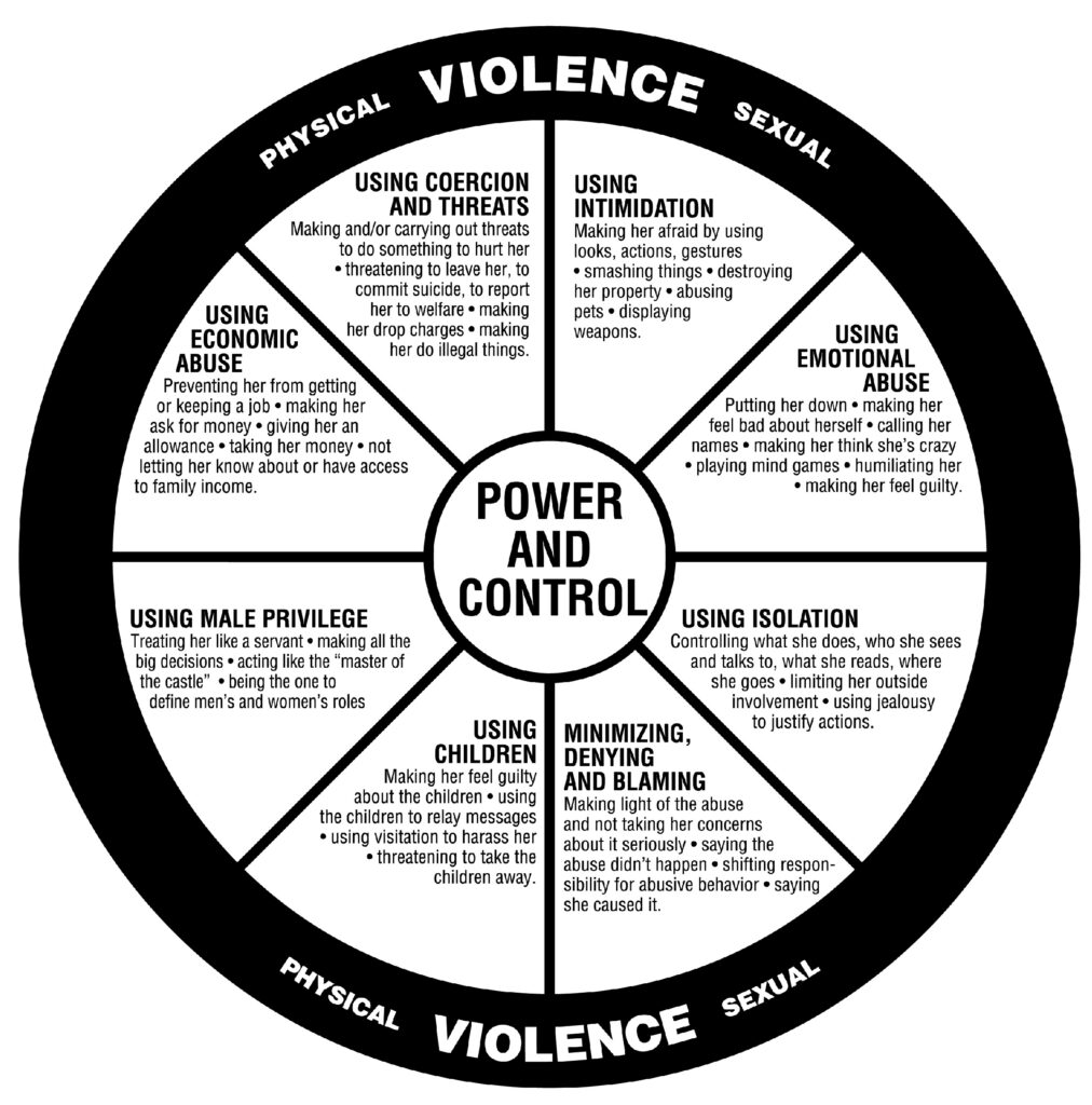 Maine Review  080914  Domestic Violence  Power and Control Wheel